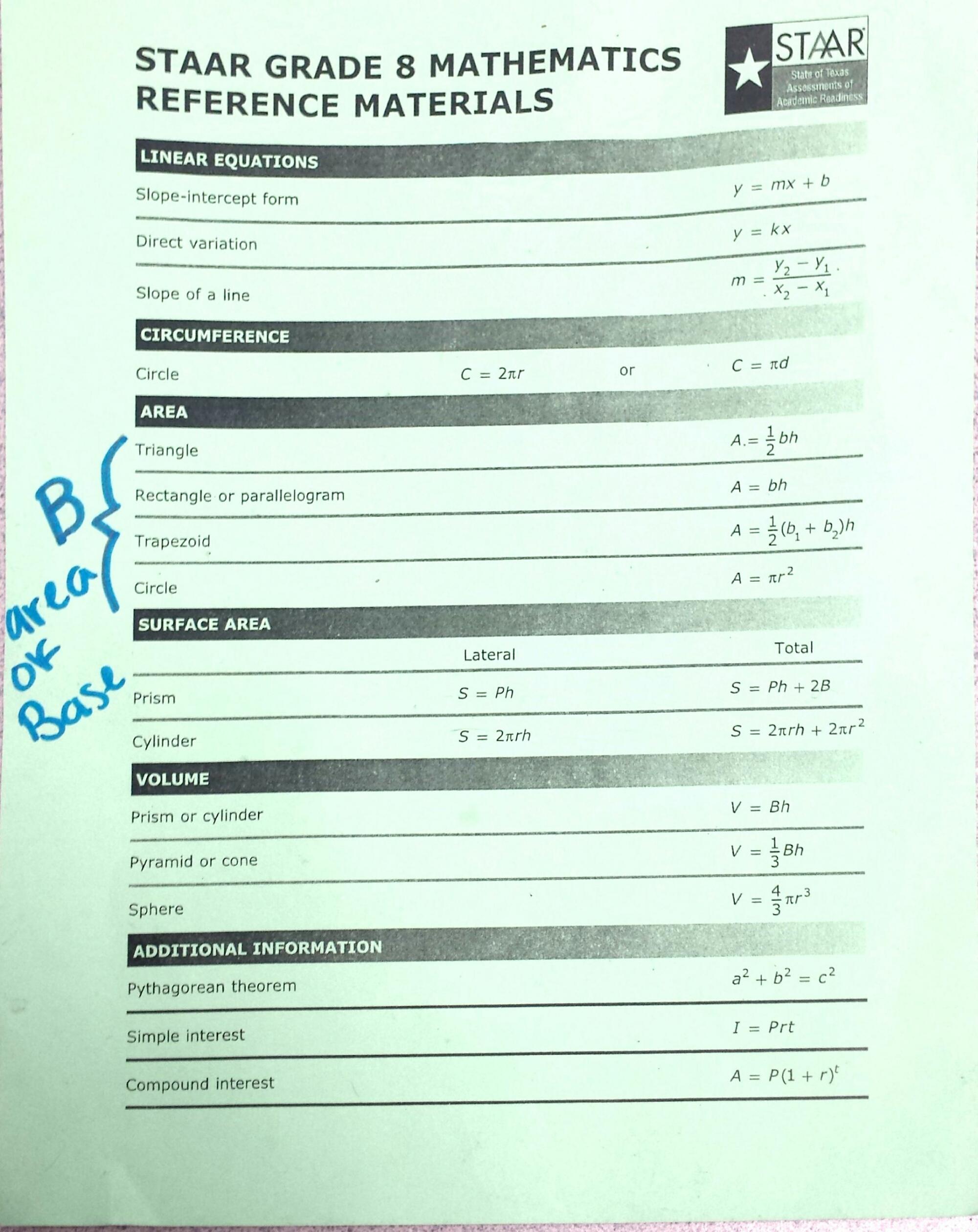 5th Grade Staar Mathematics Chart Tekil Lessecretsdeparis Co